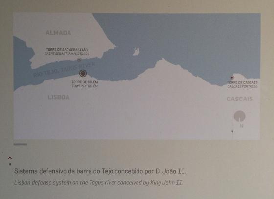 O sistema de defesa que incluía outras duas torres, a de Cascais e a de São Sebastião